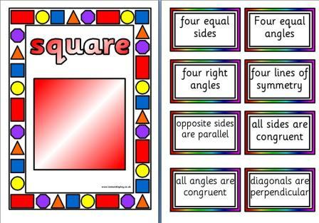KS1 and KS2 Maths Teaching Resource - Properties of 2D Shapes