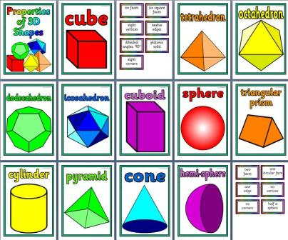 Maths Display Resource - Properties of 3D shapes.