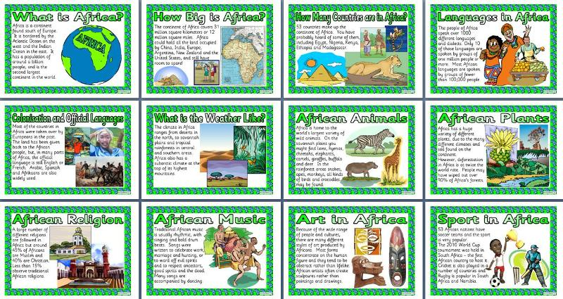Geographical Enquiry | Geography Educational School Posters