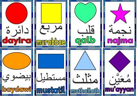 Free printable Shapes in Arabic cards or posters for classroom display