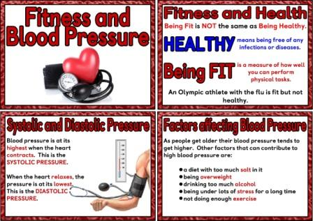 Free fitness and blood pressure posters for KS3/4 Biology study and revision.