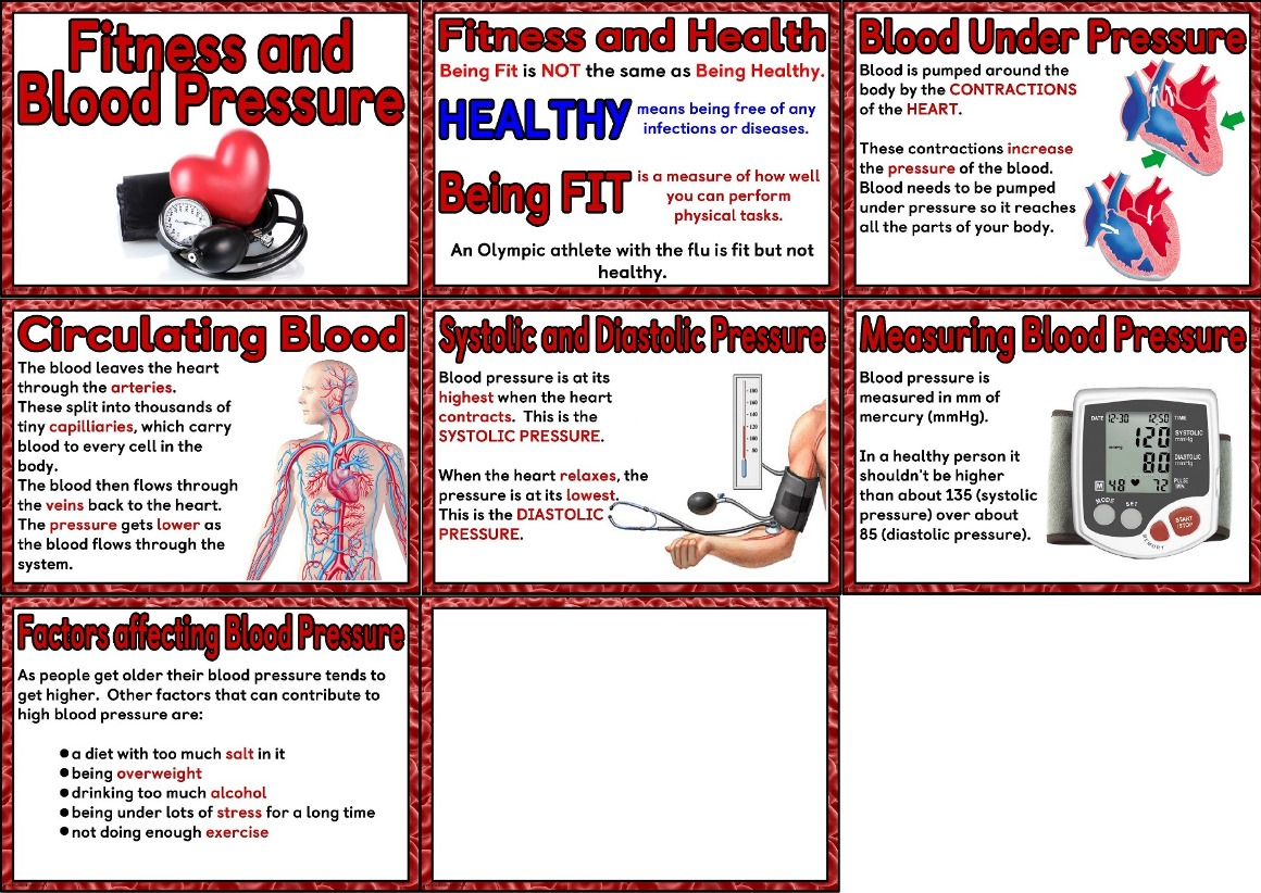 Free ks3 ks4 science teaching resource blood pressure and afsanalytics geenschuldenfo Choice Image