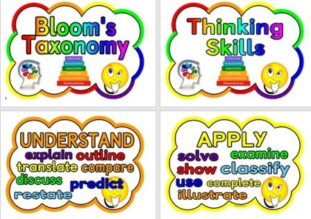 Free printable classroom bulletin board display posters set about Bloom's Taxonomy and highter order thinking skills.  Just download, print and display!