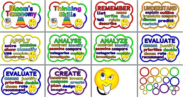 Free printable Bloom's Taxonomy, Higher Order Thinking Skills classroom bulletin board display posters.