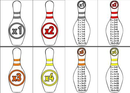 Free Printable Times Tables Bowling Display.  Tables 1x to 10x on bowling pins.