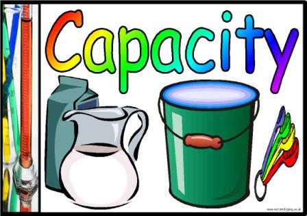Free printable capacity posters maths teaching resource