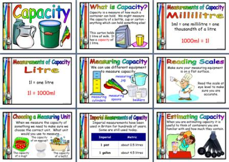 Free printable Capacity Posters for classroom Maths displays