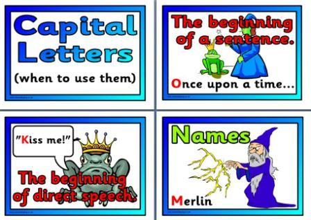 Capital Letters and when to use them cards. Shows 16 illustrated ...