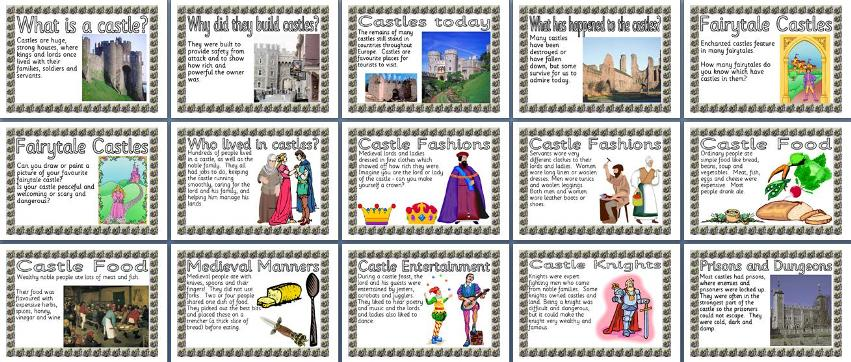 ks1 and ks2 history teaching resource castles printable classroom display posters for primary. Black Bedroom Furniture Sets. Home Design Ideas