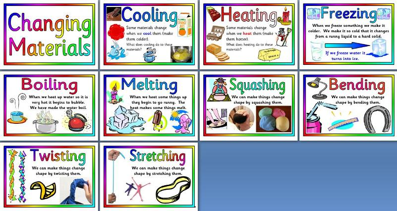 KS1 Science Teaching Resource - Changing Materials ...