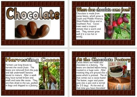 Free Printable Information about Chocolate Posters