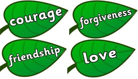 Free printable Christian Values on leaves, includes 17 core values.