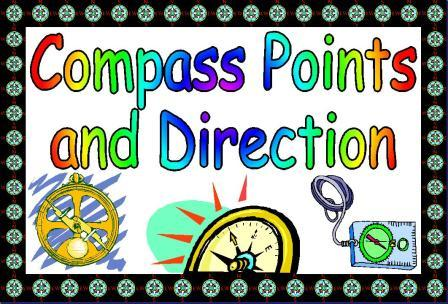 Printable Maths Display Posters about Compass Points and Direction