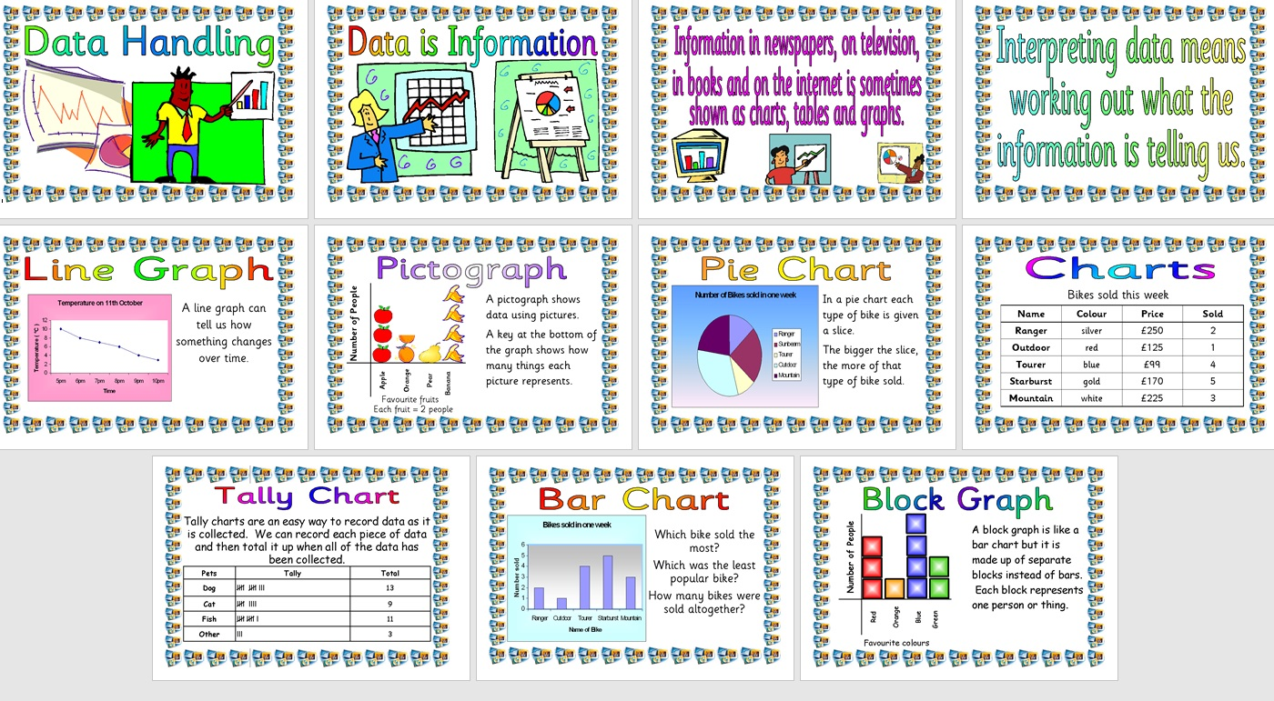 Ks2 Maths Resources Data Handling Posters Examples Of