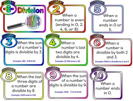 Ks1 And Ks2 Numeracy Resources Free Maths Posters Numberlines And