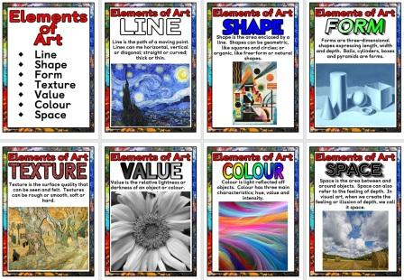 Free printable Art Posters - The Elements of Art for Classroom Bulletin board display