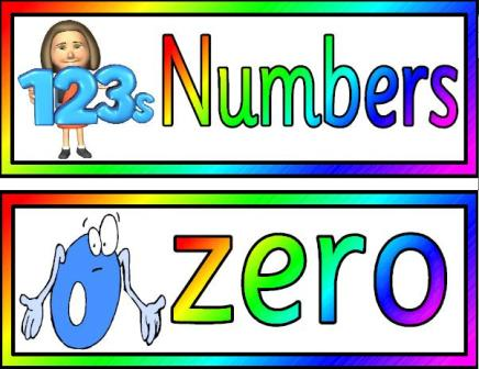 KS1 and KS2 Numeracy Resources, Free Maths Posters, Numberlines and ...