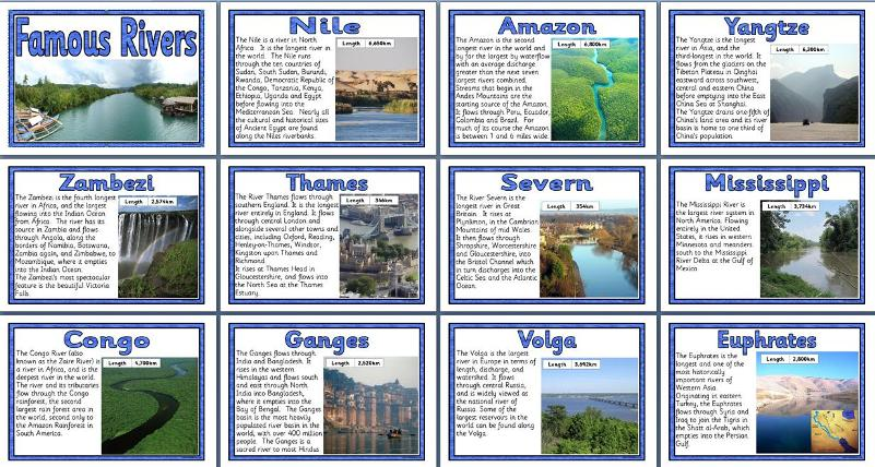 FREE Geography KS Teaching Resource Famous Rivers Of The World - Geography rivers