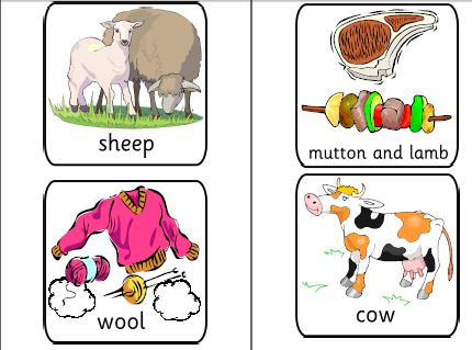 Primary Teaching Resources - On the Farm topic. Worksheets ...