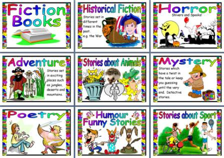 Literacy Resource - Library Signs - Showing different ...