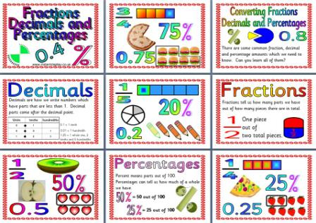 Printable Maths Display Posters.  Fractions, Decimals and Percentages.