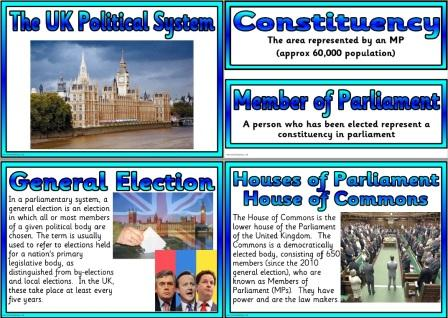 UK Political System Educational Posters Free to Print