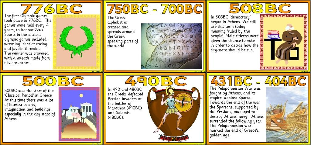 Free Printable Posters Ks2 History Resource Timeline Of