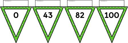 Free printable green polka dot bunting number line to 100