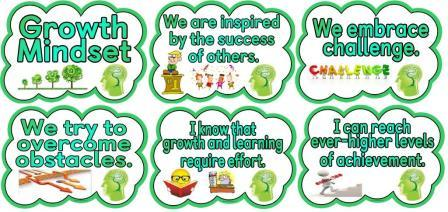 Free printable growth mindset statements for classroom bulletin board display