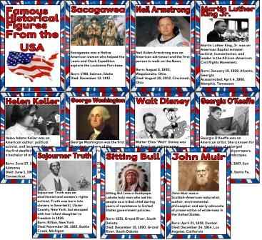 Free printable Famous Historical Figures from the USA set of posters.  Very brief description of what each person is famous for, along with details of birth and death.