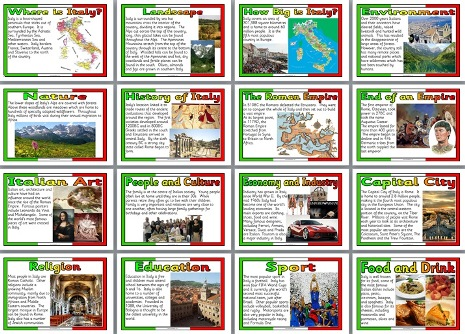 KS Printable Geography Posters Countries Of The World Italy - Where is italy