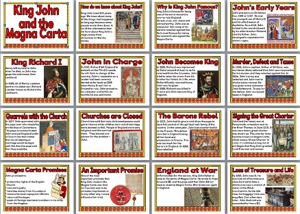 King John and the Magna Carta Printable History Posters Teaching Resource