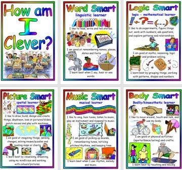 Free Printable Different Types of Learner Posters