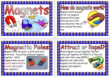 Magnets For Cars >> Science Resources, KS1 and KS2 Science Teaching Displays, Physical Processes