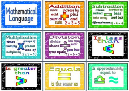 Free Printable Maths Language Posters for Maths Classroom Display