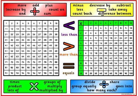 100 Square In Roman Numerals Search Results New
