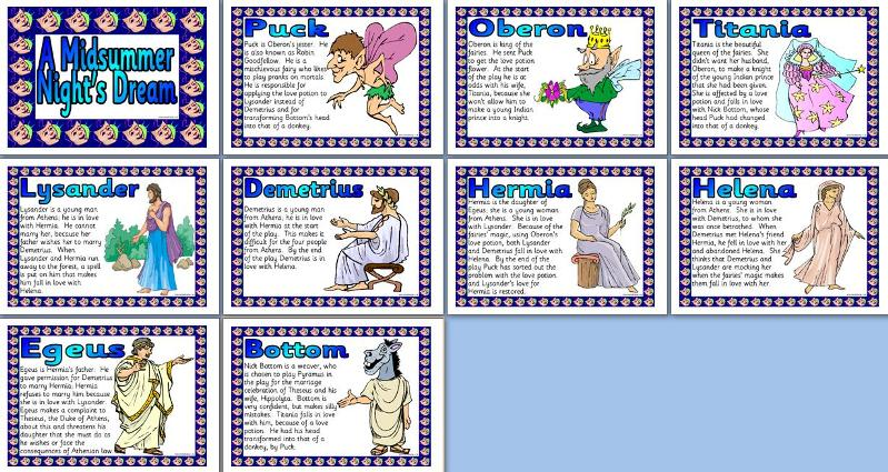 character essay midsummer nights dream