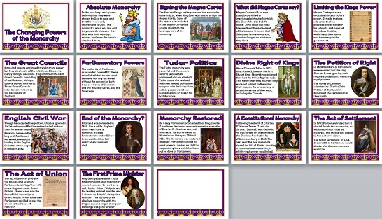 Changing Powers of the Monarchy Posters, History Teaching Resource KS2