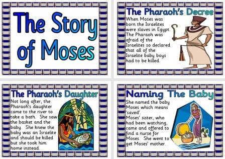 Religious Education, Christianity Posters and Resources for