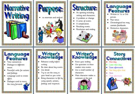 features of a narrative essay