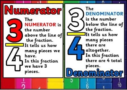 KS1 and KS2 Numeracy Resources, Free Maths Posters, Numberlines ...