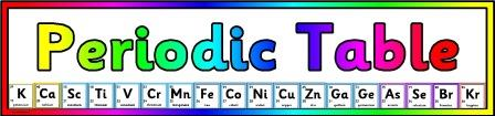 Printable Periodic Table banner for display