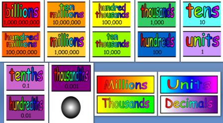 Massif image in place value strips printable