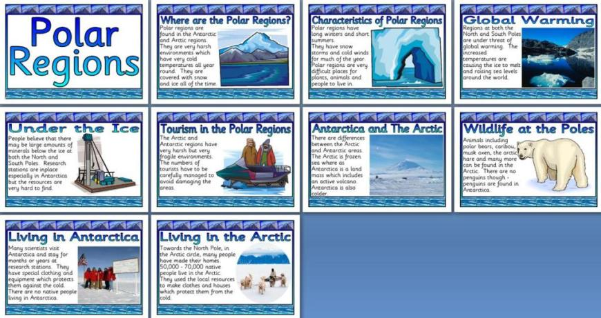 Geography posters ks2 world climates polar regions gumiabroncs Image collections