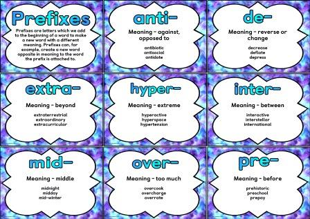 Free printable simple Prefixes posters.  Includes 28 of the most commonly used prefixes, along with their meaning and examples of words using each prefix.  Set to print at A4 but can be printed smaller using adobe readers print settings.