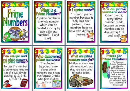 Free Ks And Ks Maths Teaching Resources Prime Numbers Display