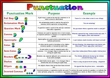 Free Printable Punctuation Mat