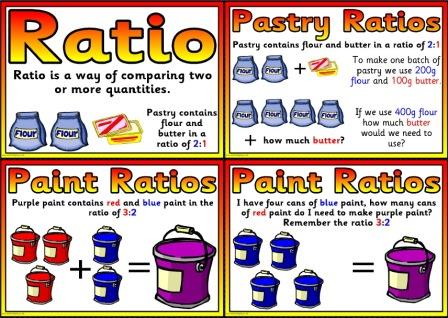 picture about Classroom Signs Printable titled Fast Exhibit Education Elements Selection Maths