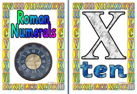 Free printable Roman Numerals Maths Posters for Classroom Display