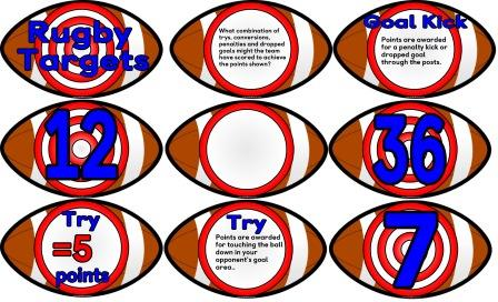 Free printable Rugby Targets Maths Display/Activity.  Children calculate the different possible ways that each target could have been reached, using a combination of trys, conversions, dropped goals and penalties.  Also includes points posters and how definitions of try, conversion etc.